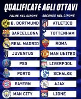 Champions League: facciamo il punto.